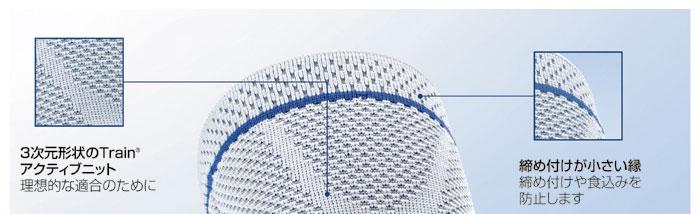 (図4)単繊維(マルチフィラメント)製ニット